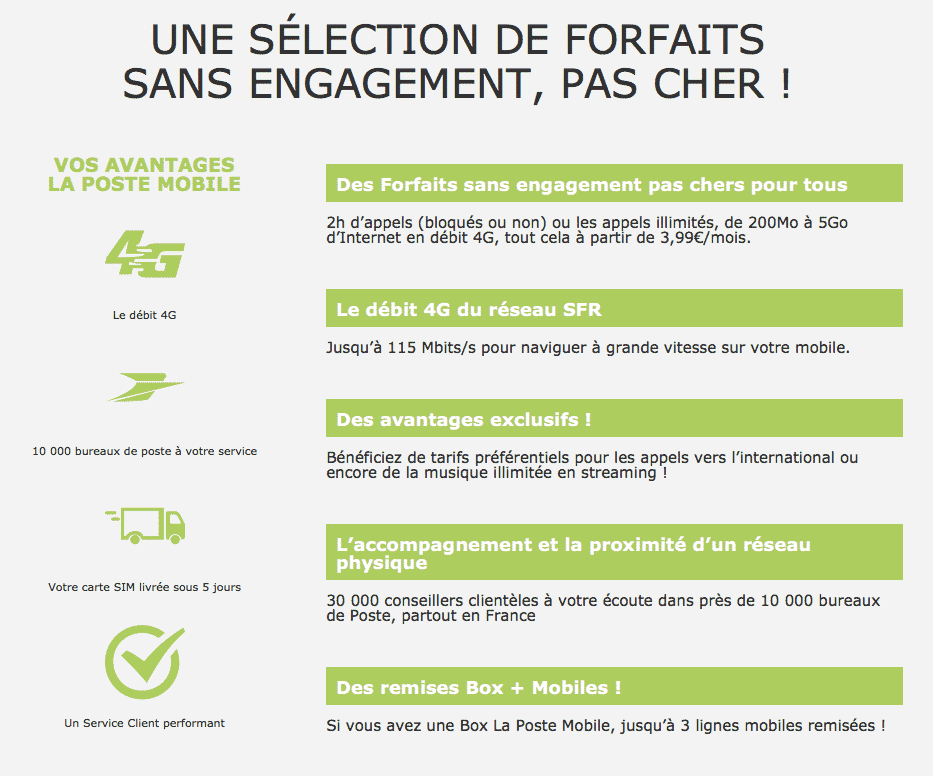 Forfaits-La-Poste-Mobile