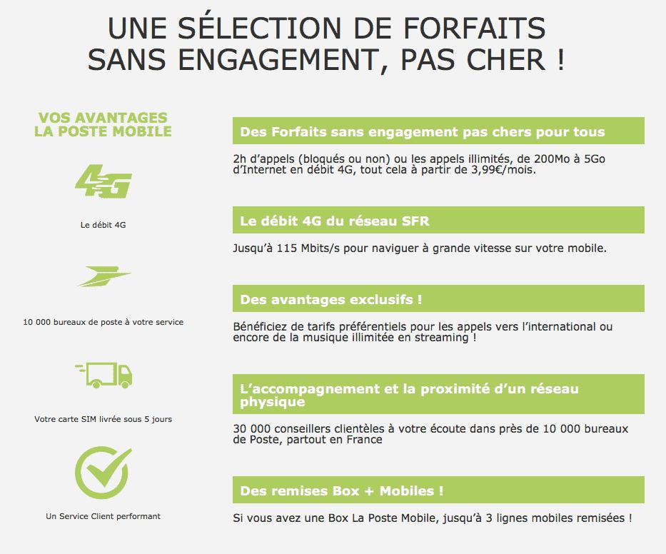 Forfaits-La-Poste-Mobile