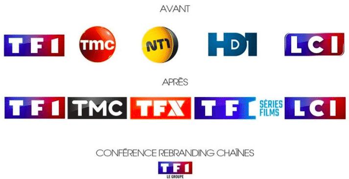 Orange ne peut plus diffuser les chaînes du groupe TF1