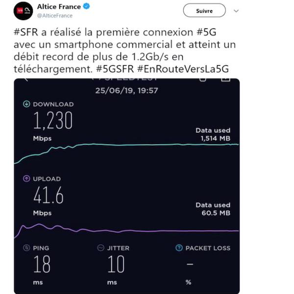 Les résultats du test effectuer par SFR sur un smartphone commercial 5G